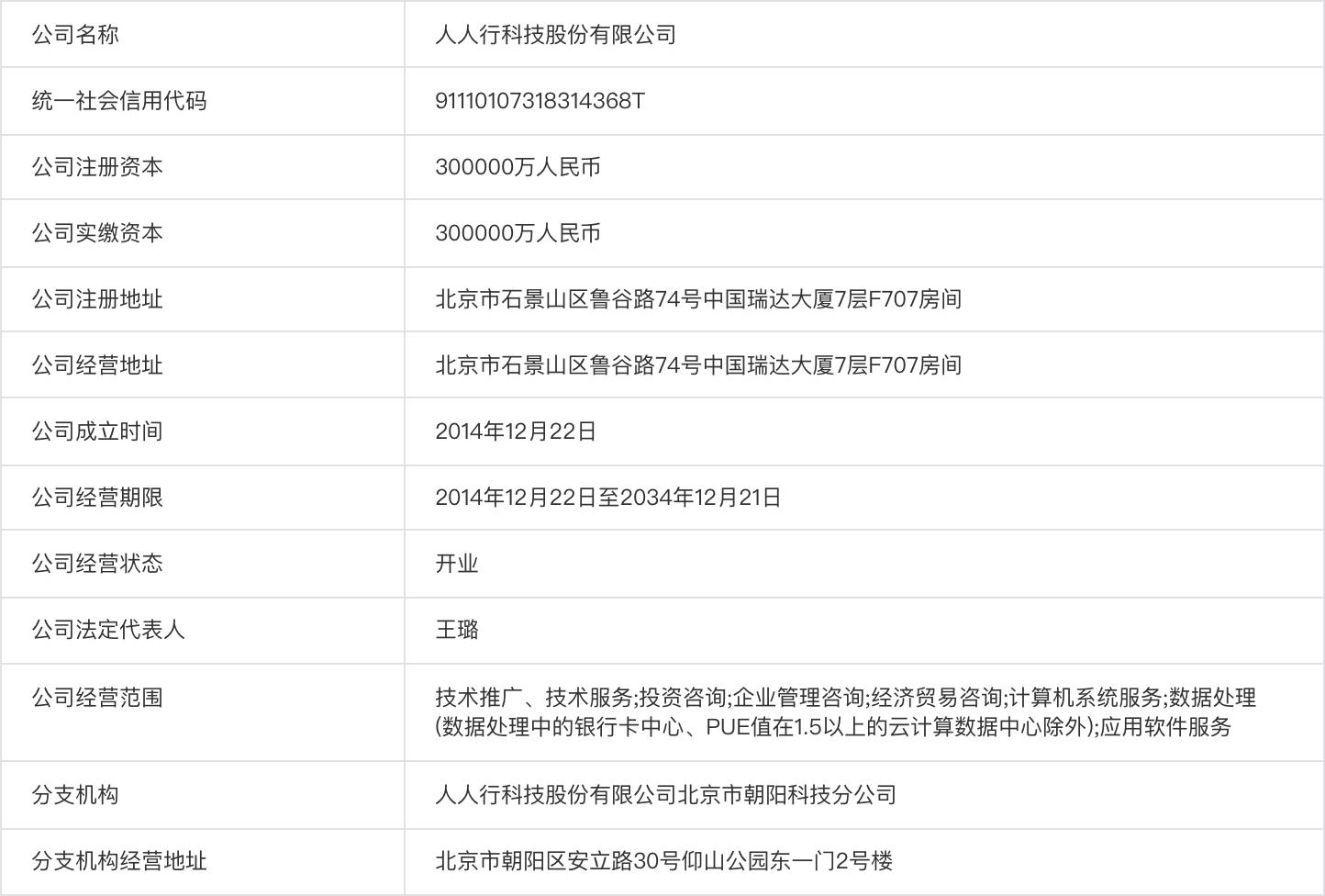 工商信息.png