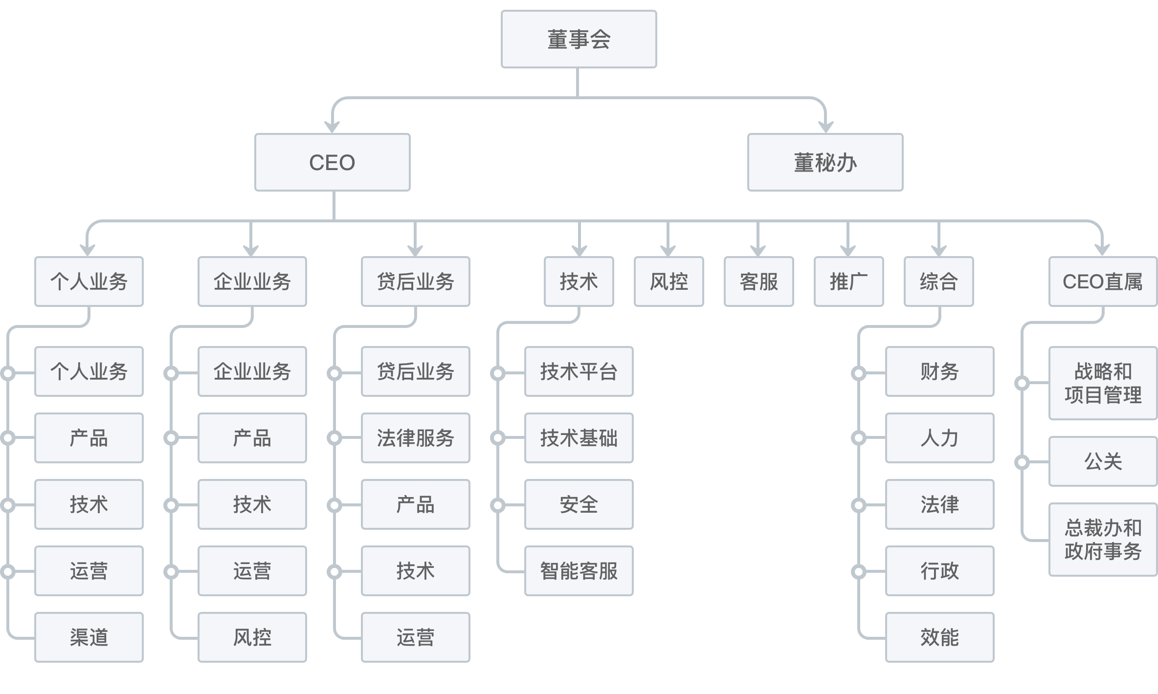 架構圖.png